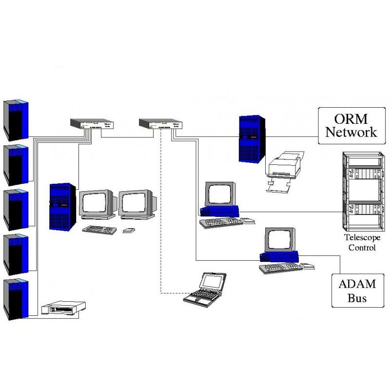 home network setup installation in sharjah dubai