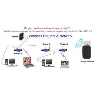 Setting up a home / office wireless router