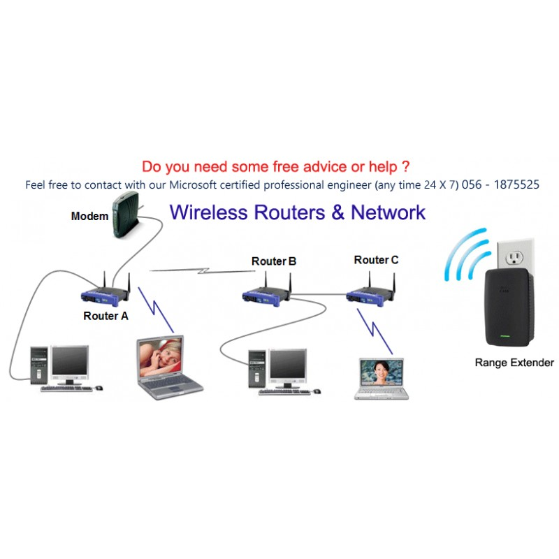 Free Check-up* WiFi Router setup installation Dubai Sharjah 0561875525