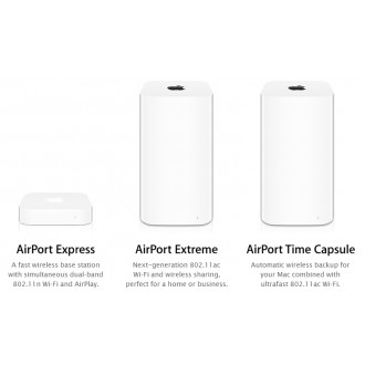 Time Capsule Airport Extreme Airport Express installation in